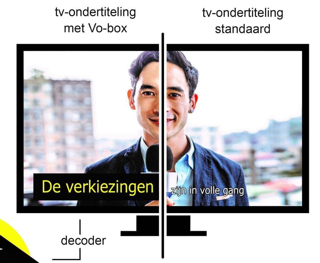 VObox-ondertiteling-uitvinding-1024×844